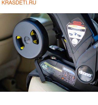Колпаки для колёс для автокресла-коляски Doona (фото, вид 1)