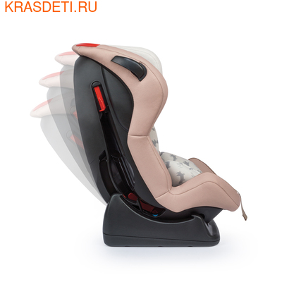 Автокресло Happy baby Passenger V2 (0-25 кг) (фото, вид 5)