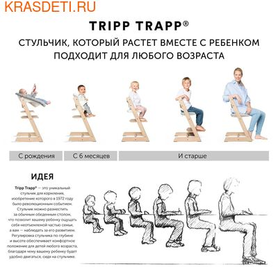 Стульчик Stokke Tripp Trapp Limited Edition Ash (фото, вид 1)