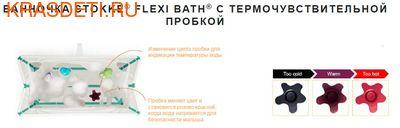Ванночка Stokke FlexiBath Bundle Tub with Newborn Support (фото, вид 2)