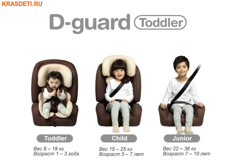 D-Guard ISOFIX (фото, вид 5)