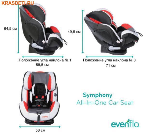 Evenflo Symphony™ e3 DLX Platinum Series™ (фото, вид 9)