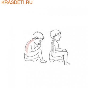 Ok Baby Анатомический горшок Relax (фото, вид 2)