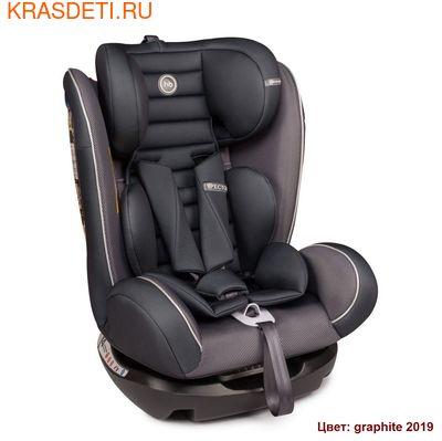 Автокресло Happy baby Spector (0-36 кг) (фото)